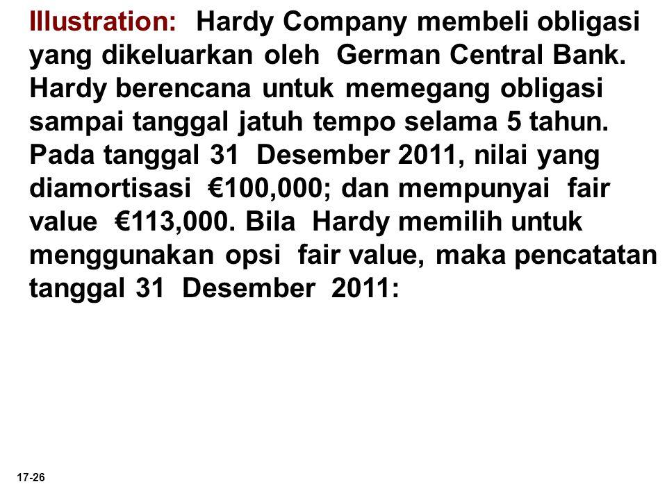 Illustration: Hardy Company membeli obligasi yang dikeluarkan oleh German Central Bank.