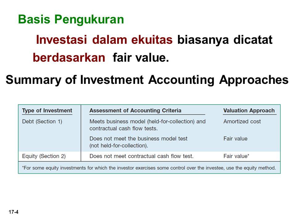 Basis Pengukuran Investasi dalam ekuitas biasanya dicatat berdasarkan fair value.