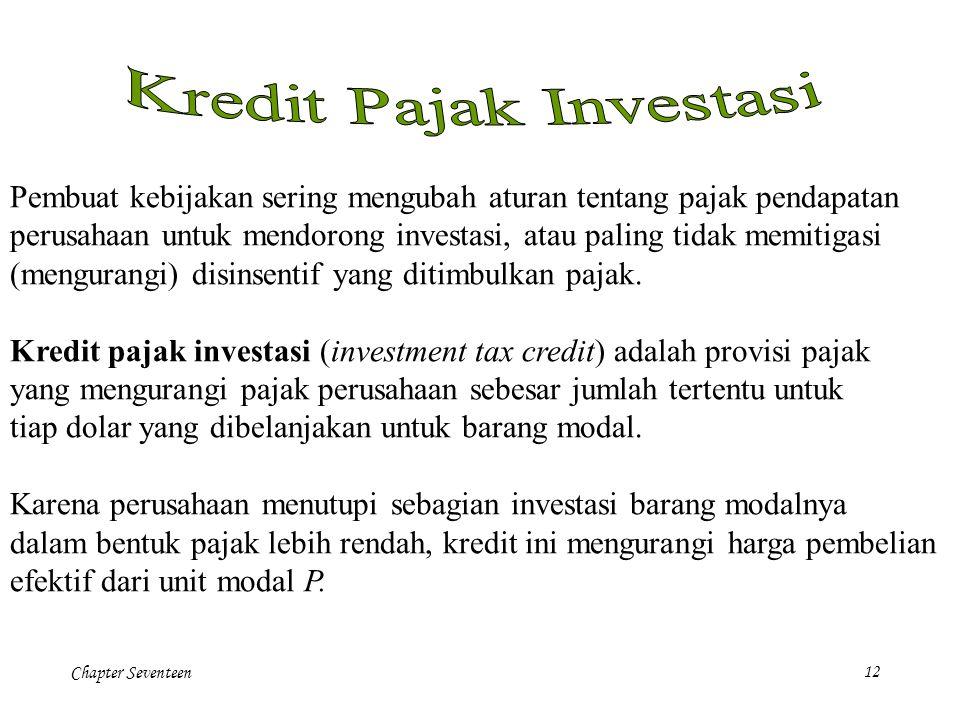 Kredit Pajak Investasi