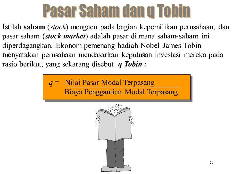 Pasar Saham dan q Tobin Istilah saham (stock) mengacu pada bagian kepemilikan perusahaan, dan.