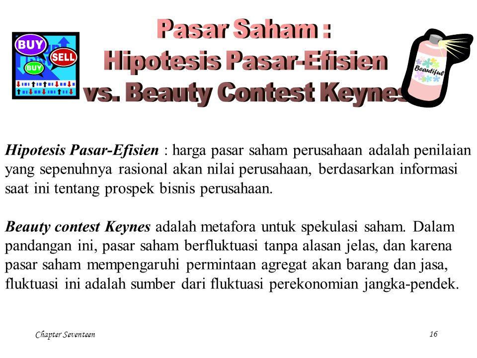 Pasar Saham : Hipotesis Pasar-Efisien. vs. Beauty Contest Keynes.