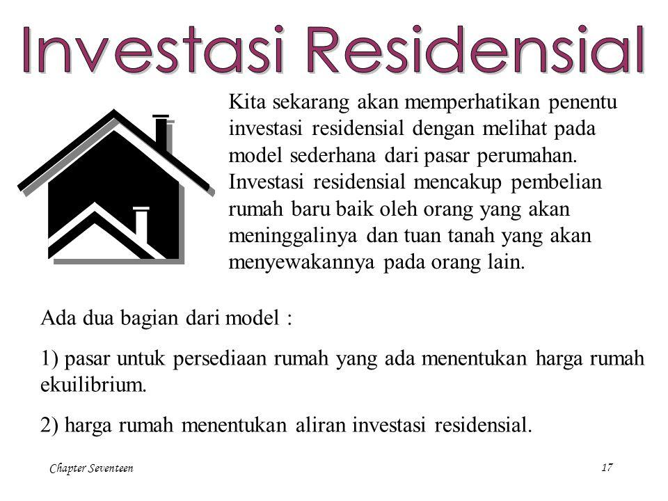 Investasi Residensial
