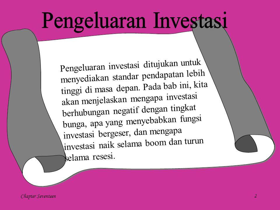 Pengeluaran Investasi