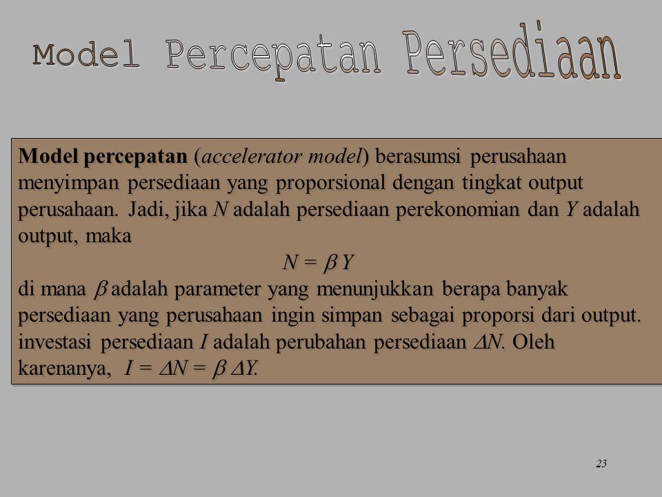 Model Percepatan Persediaan