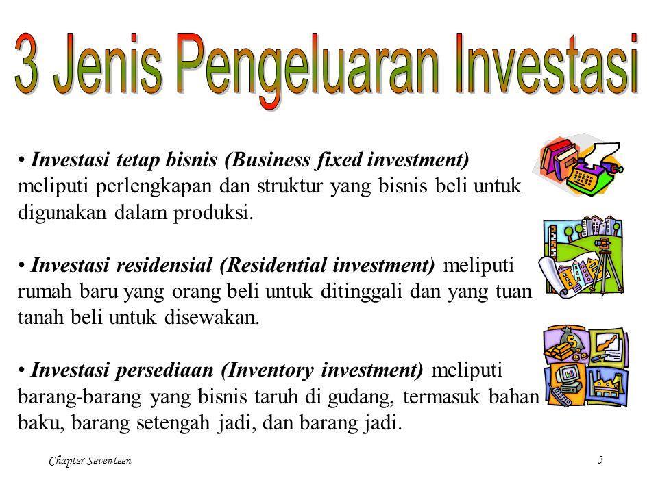 3 Jenis Pengeluaran Investasi