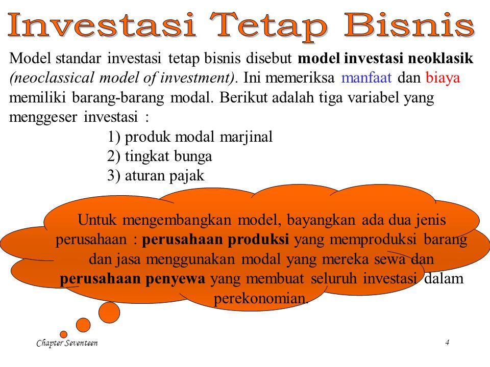 Investasi Tetap Bisnis