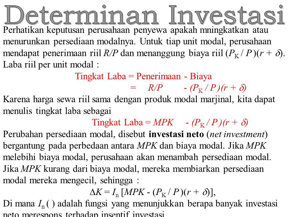 Determinan Investasi Perhatikan keputusan perusahaan penyewa apakah mningkatkan atau.