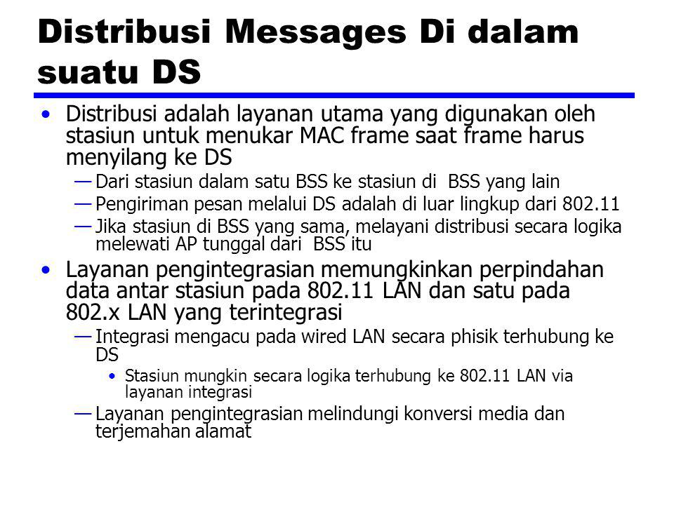 Distribusi Messages Di dalam suatu DS