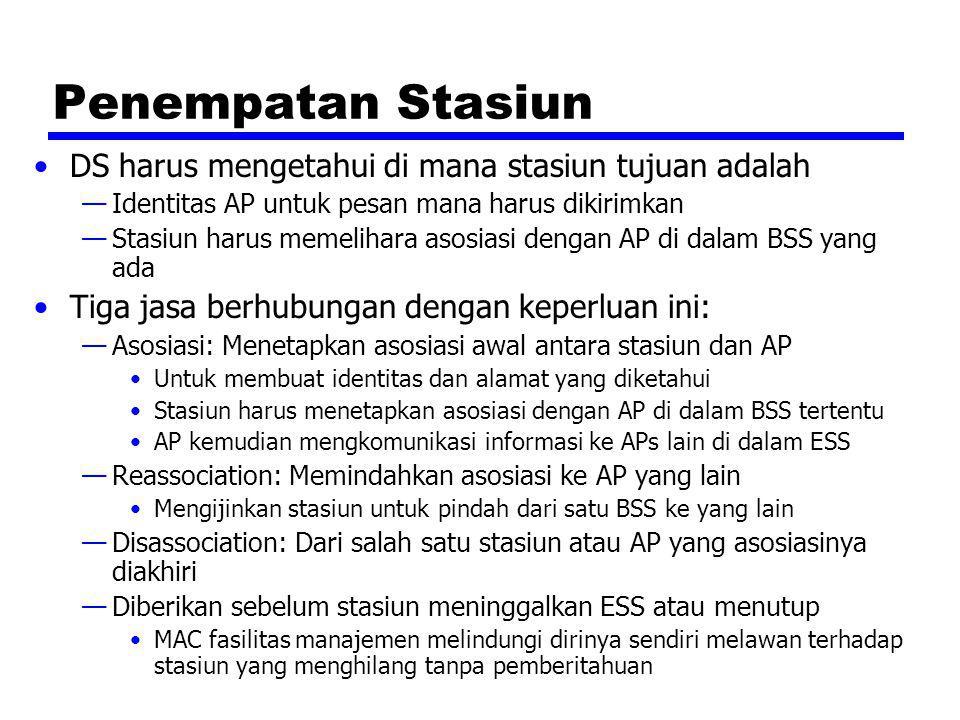 Penempatan Stasiun DS harus mengetahui di mana stasiun tujuan adalah