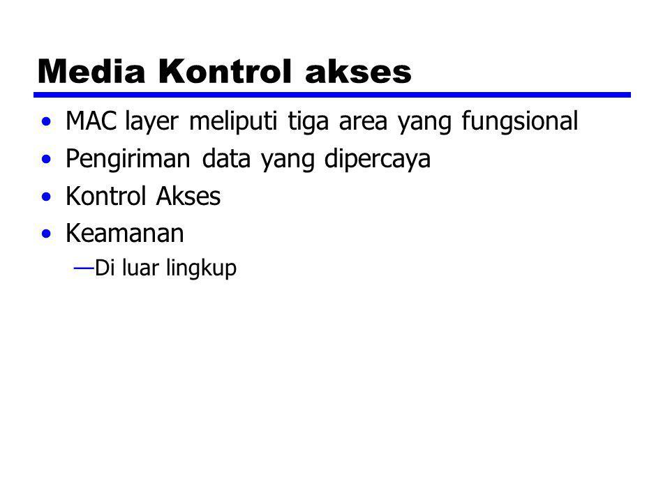 Media Kontrol akses MAC layer meliputi tiga area yang fungsional