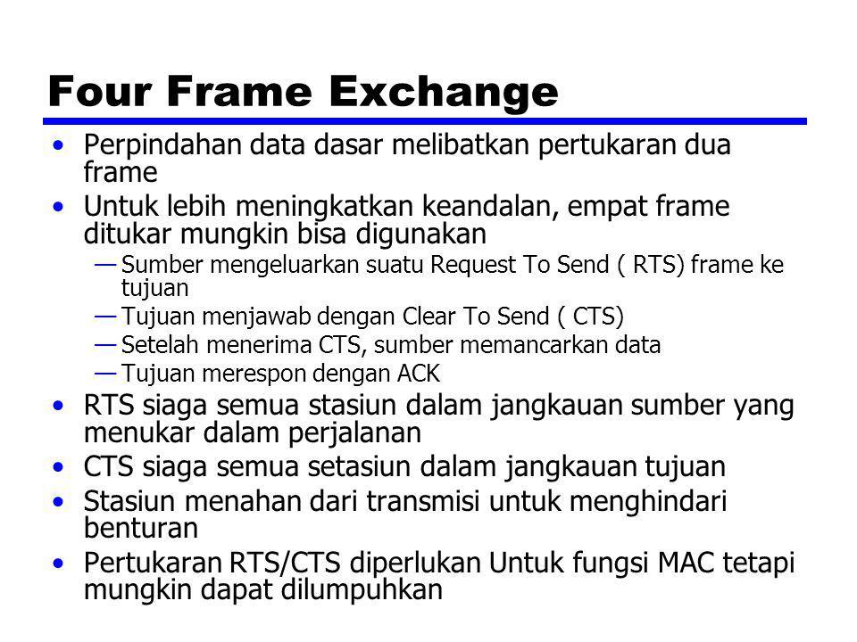 Four Frame Exchange Perpindahan data dasar melibatkan pertukaran dua frame.