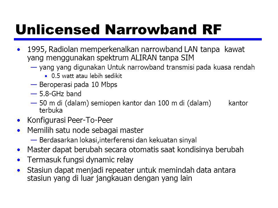 Unlicensed Narrowband RF