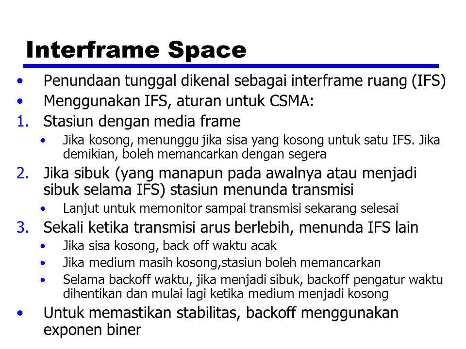 Interframe Space Penundaan tunggal dikenal sebagai interframe ruang (IFS) Menggunakan IFS, aturan untuk CSMA: