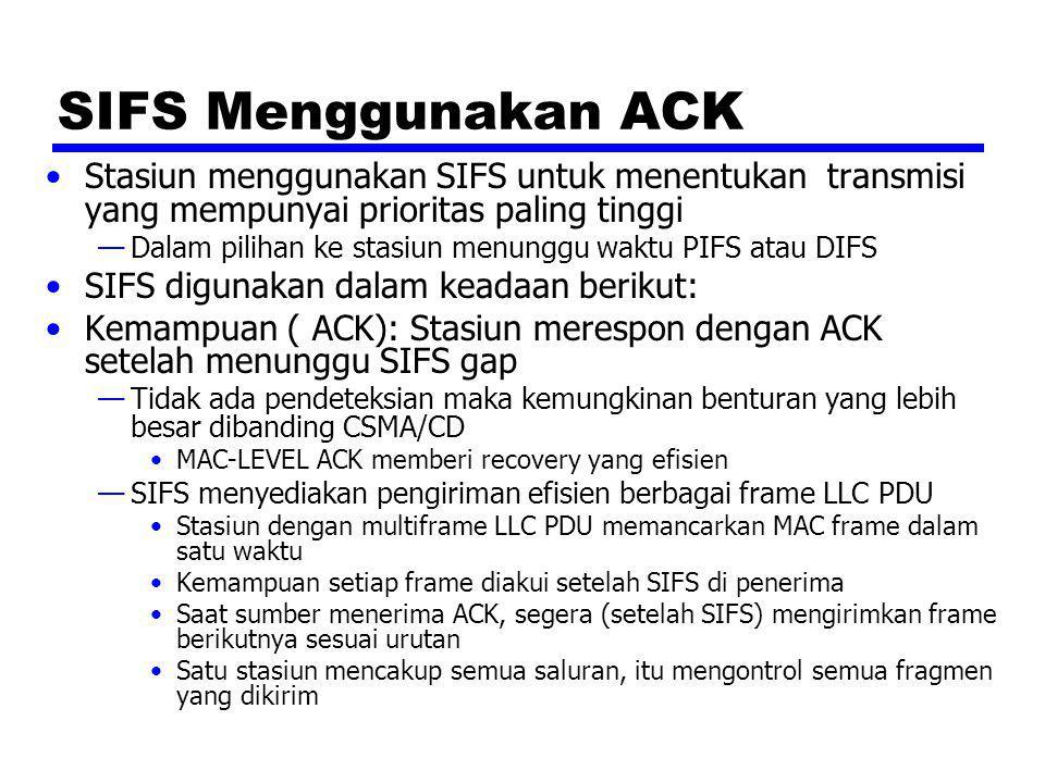 SIFS Menggunakan ACK Stasiun menggunakan SIFS untuk menentukan transmisi yang mempunyai prioritas paling tinggi.