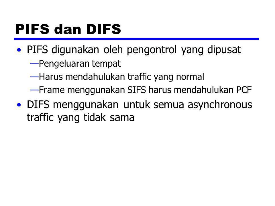 PIFS dan DIFS PIFS digunakan oleh pengontrol yang dipusat