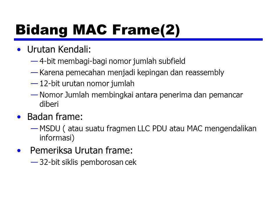 Bidang MAC Frame(2) Urutan Kendali: Badan frame: