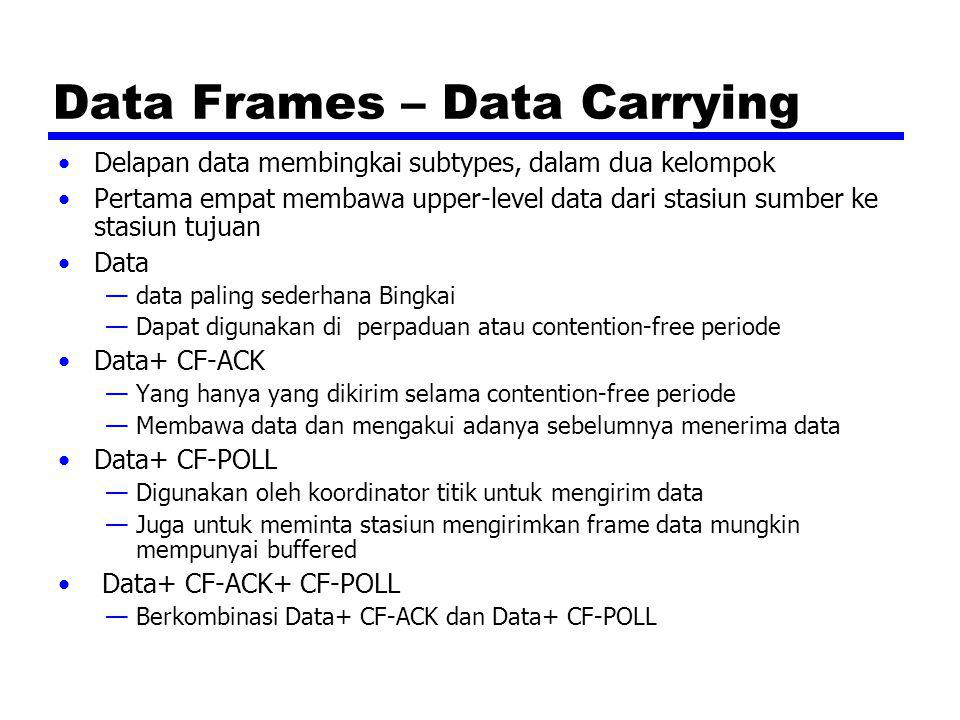 Data Frames – Data Carrying
