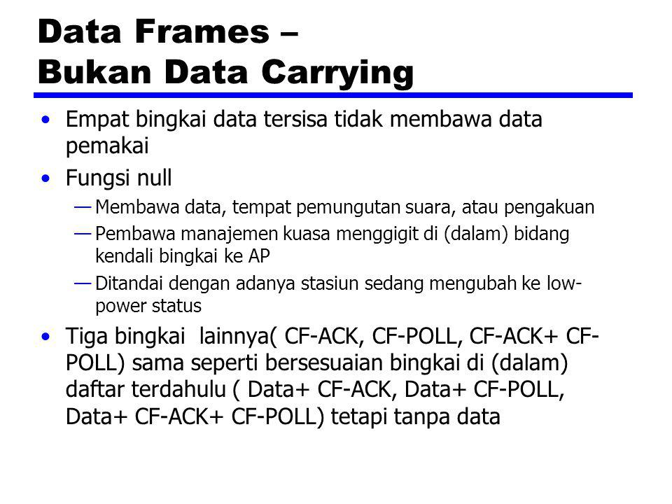Data Frames – Bukan Data Carrying