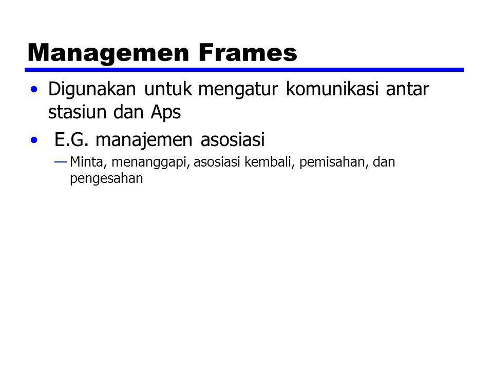 Managemen Frames Digunakan untuk mengatur komunikasi antar stasiun dan Aps. E.G. manajemen asosiasi.
