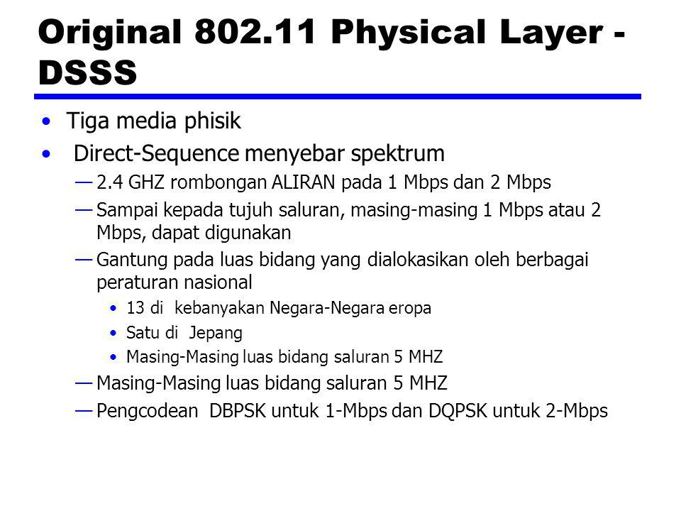 Original 802.11 Physical Layer - DSSS