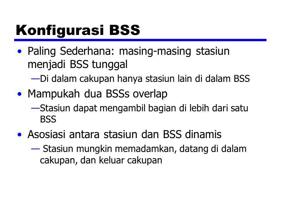 Konfigurasi BSS Paling Sederhana: masing-masing stasiun menjadi BSS tunggal. Di dalam cakupan hanya stasiun lain di dalam BSS.