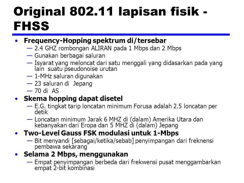 Original 802.11 lapisan fisik - FHSS