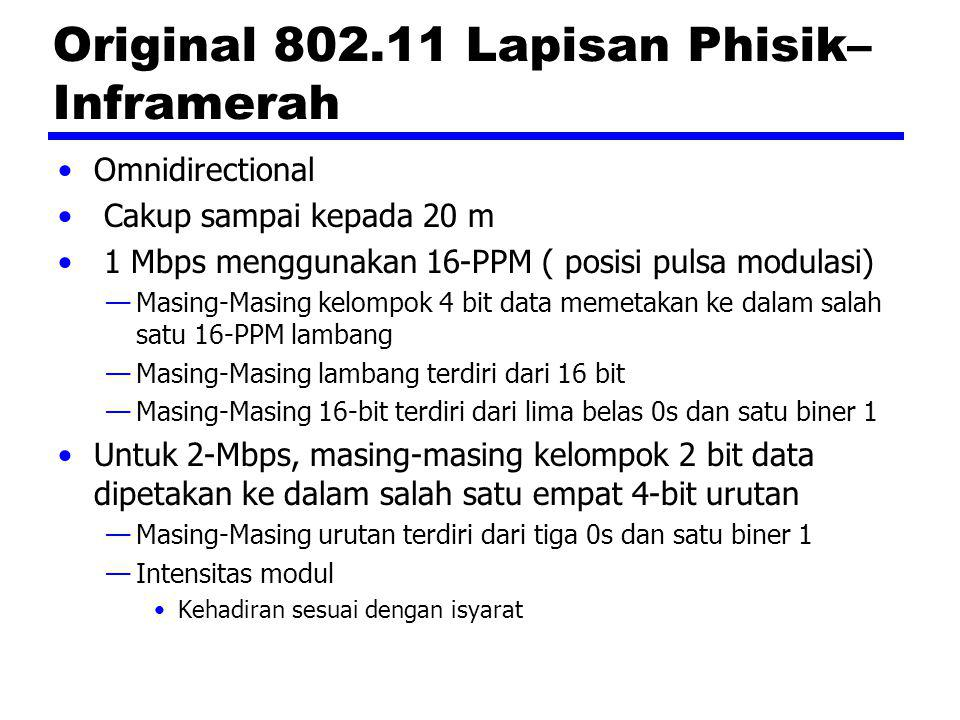 Original 802.11 Lapisan Phisik– Inframerah