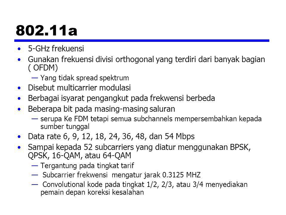802.11a 5-GHz frekuensi. Gunakan frekuensi divisi orthogonal yang terdiri dari banyak bagian ( OFDM)