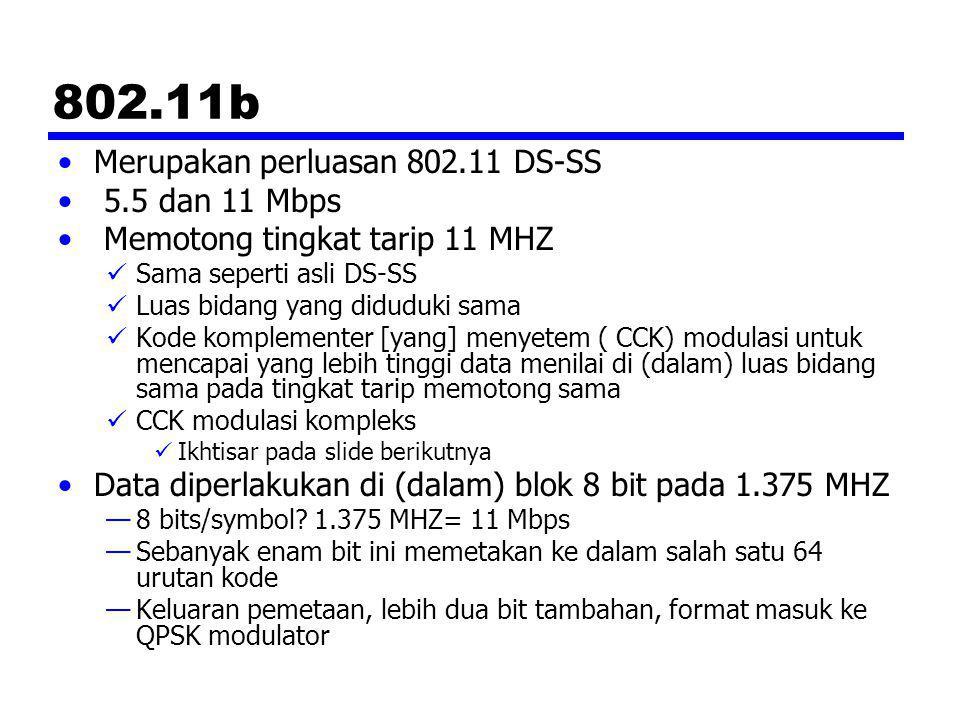 802.11b Merupakan perluasan 802.11 DS-SS 5.5 dan 11 Mbps