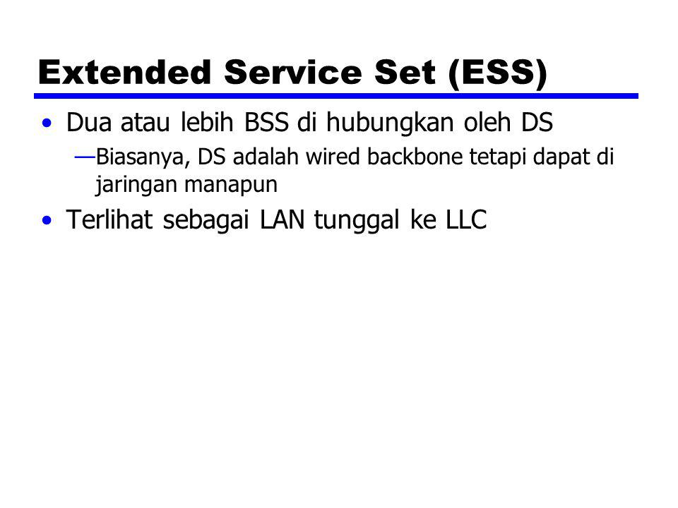 Extended Service Set (ESS)