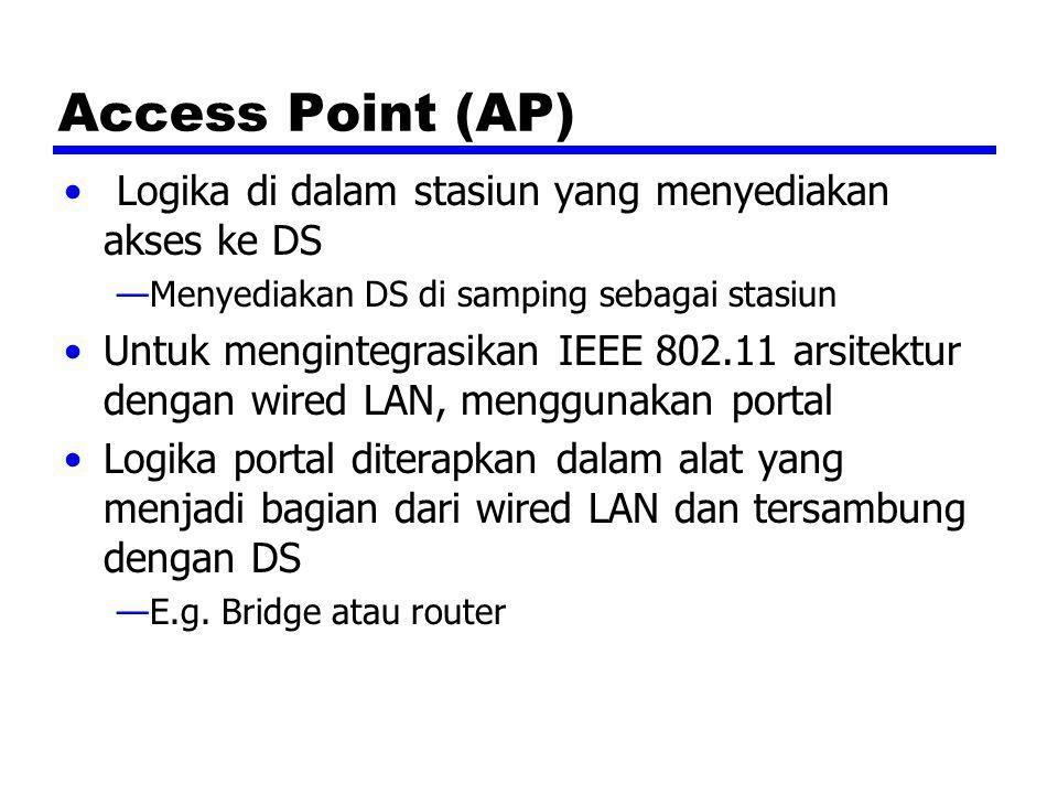 Access Point (AP) Logika di dalam stasiun yang menyediakan akses ke DS