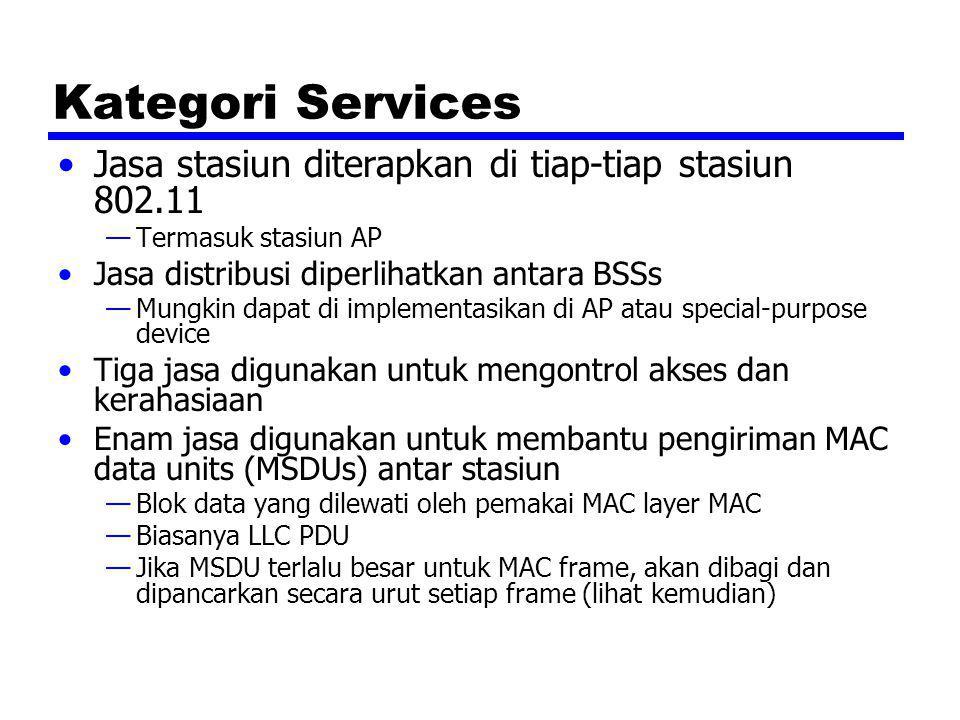 Kategori Services Jasa stasiun diterapkan di tiap-tiap stasiun 802.11