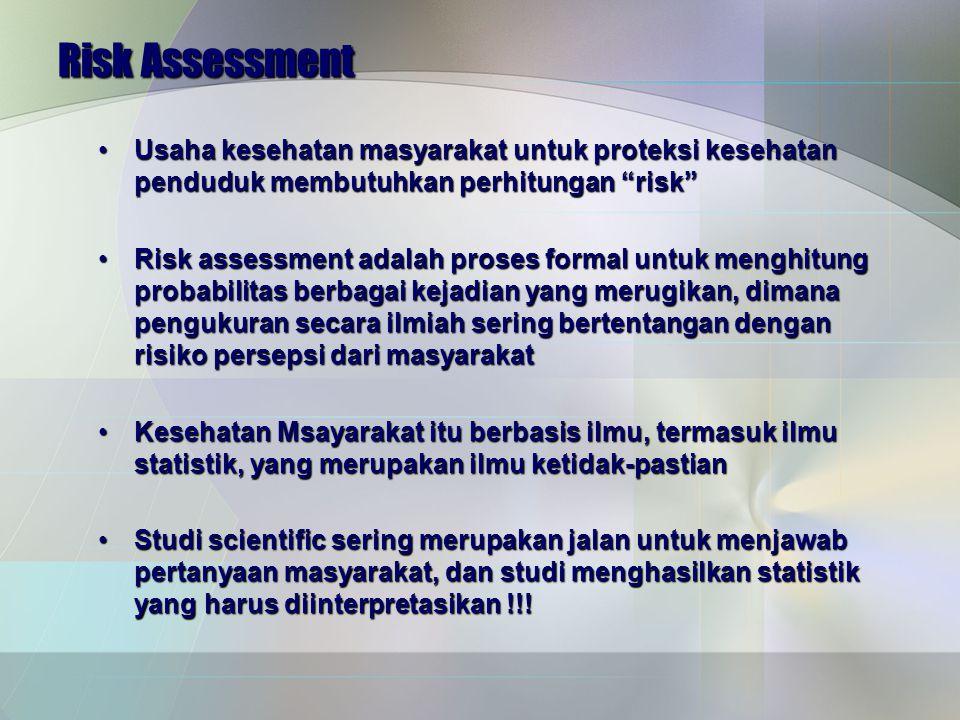 Risk Assessment Usaha kesehatan masyarakat untuk proteksi kesehatan penduduk membutuhkan perhitungan risk
