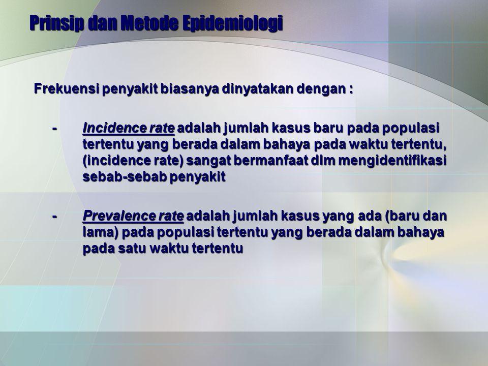Prinsip dan Metode Epidemiologi