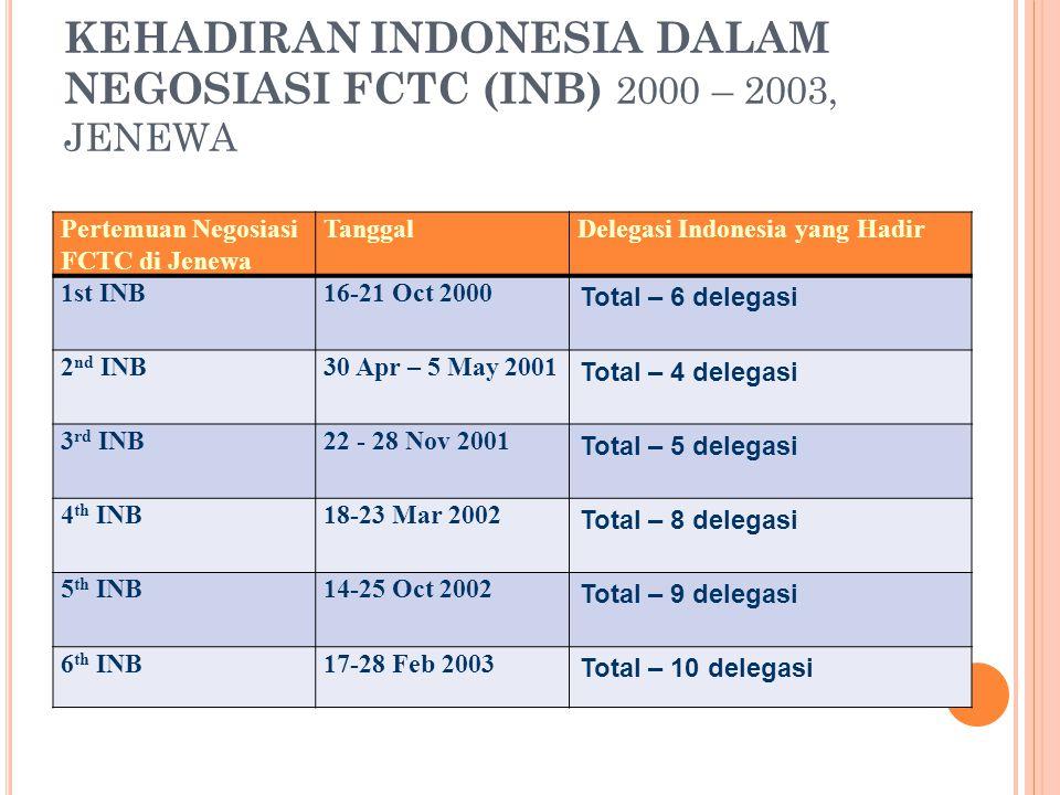 KEHADIRAN INDONESIA DALAM NEGOSIASI FCTC (INB) 2000 – 2003, JENEWA