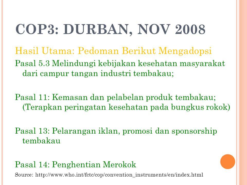 COP3: DURBAN, NOV 2008 Hasil Utama: Pedoman Berikut Mengadopsi