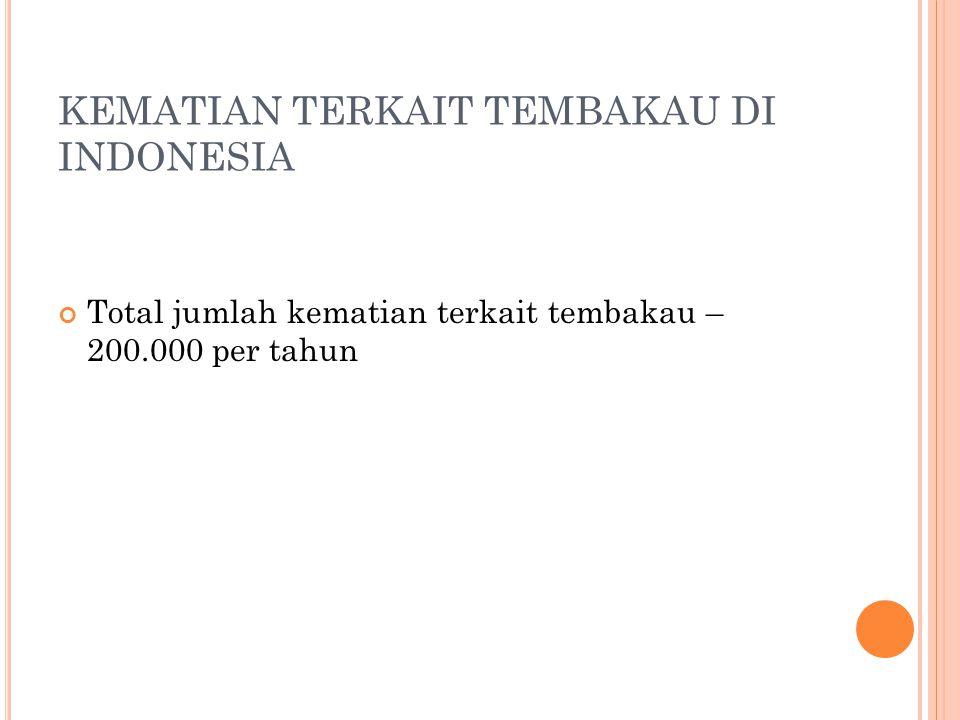 KEMATIAN TERKAIT TEMBAKAU DI INDONESIA