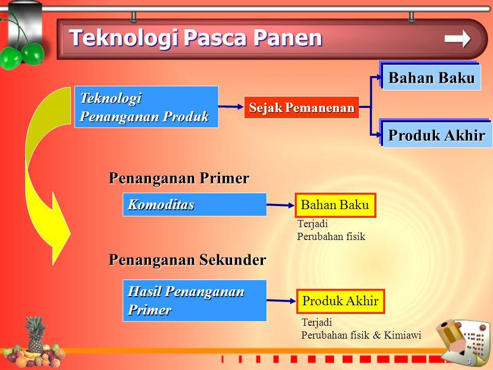 Teknologi Pasca Panen Bahan Baku Produk Akhir Penanganan Primer
