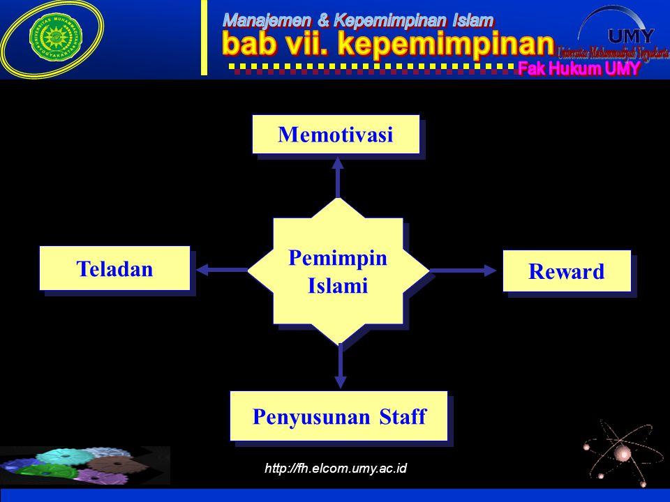 Memotivasi Pemimpin Islami Teladan Reward Penyusunan Staff