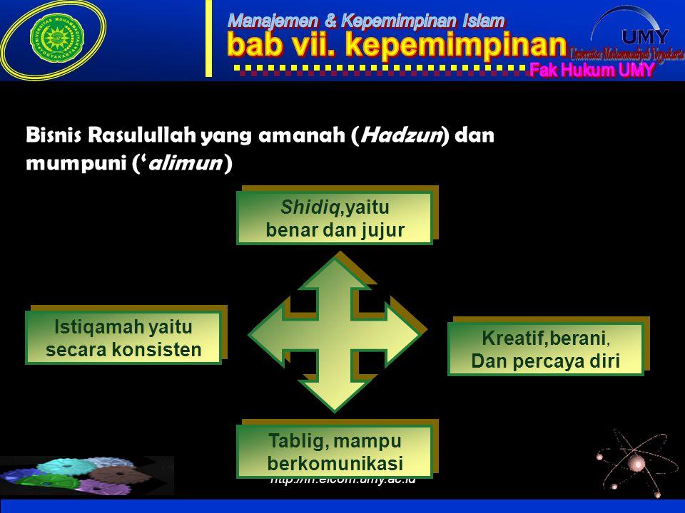 Bisnis Rasulullah yang amanah (Hadzun) dan mumpuni ('alimun )