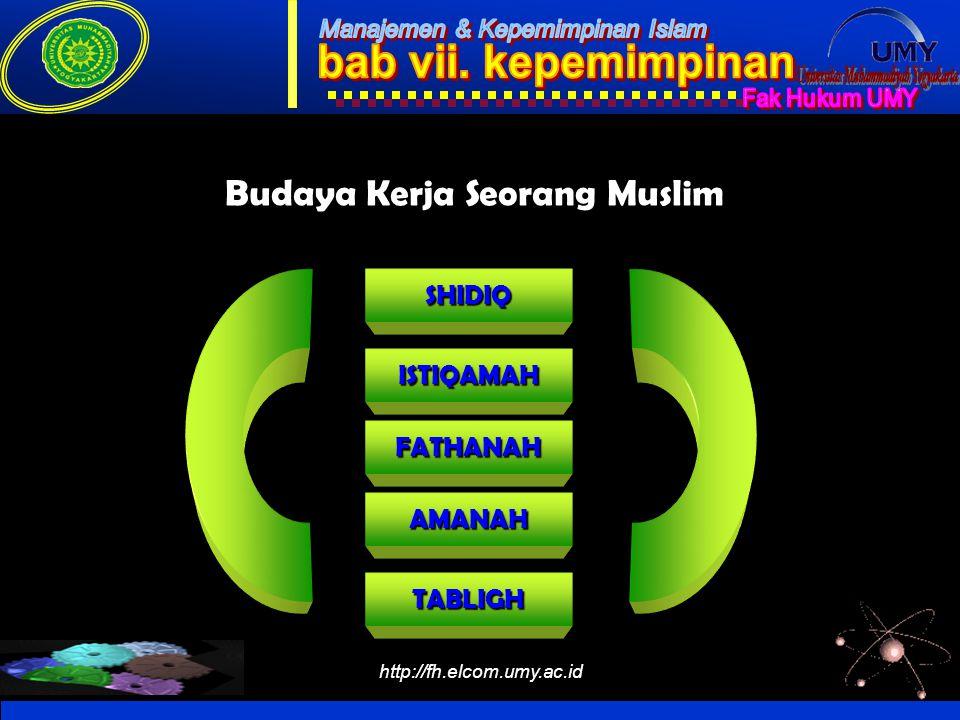 Budaya Kerja Seorang Muslim