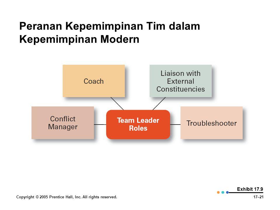 Peranan Kepemimpinan Tim dalam Kepemimpinan Modern