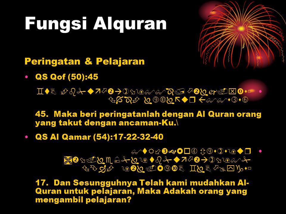 Fungsi Alquran Peringatan & Pelajaran QS Qof (50):45