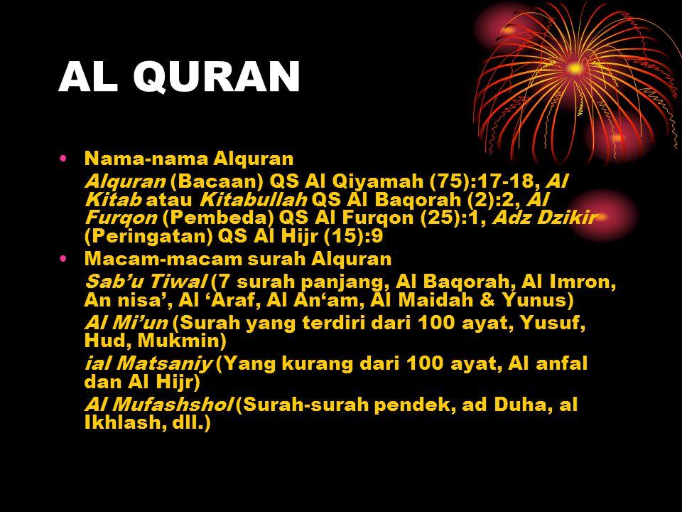 AL QURAN Nama-nama Alquran