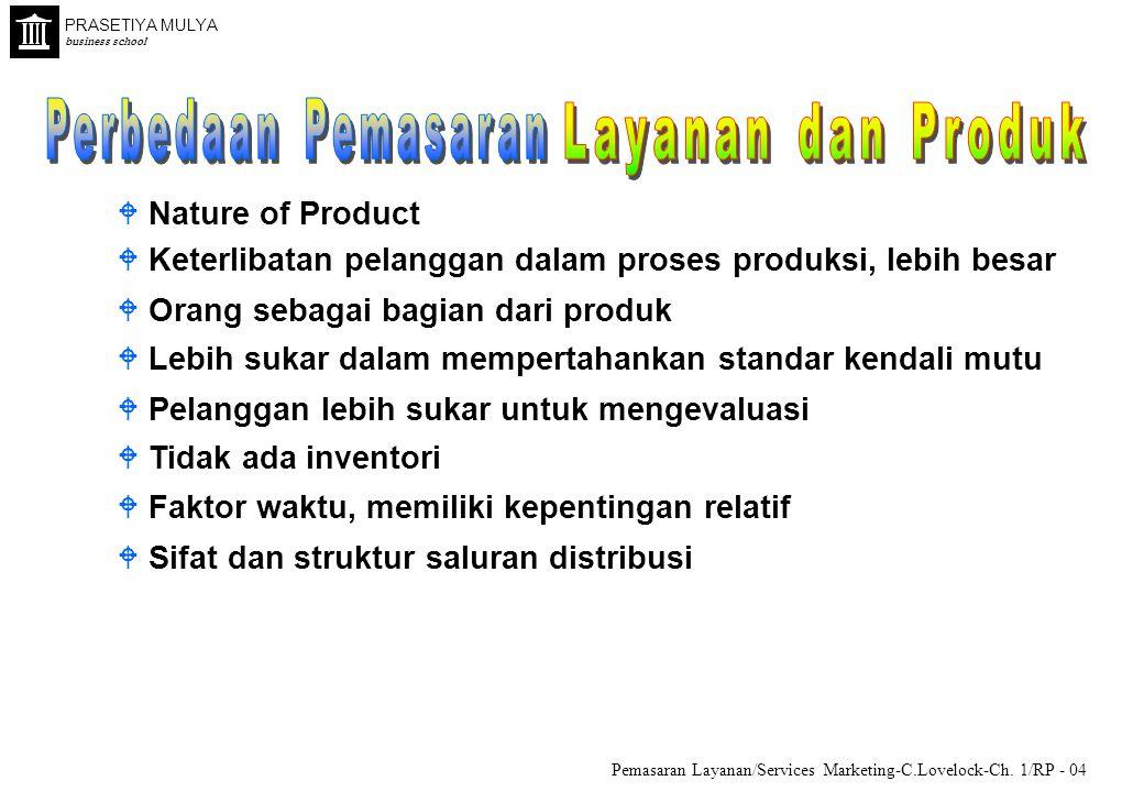 Perbedaan Pemasaran Layanan dan Produk