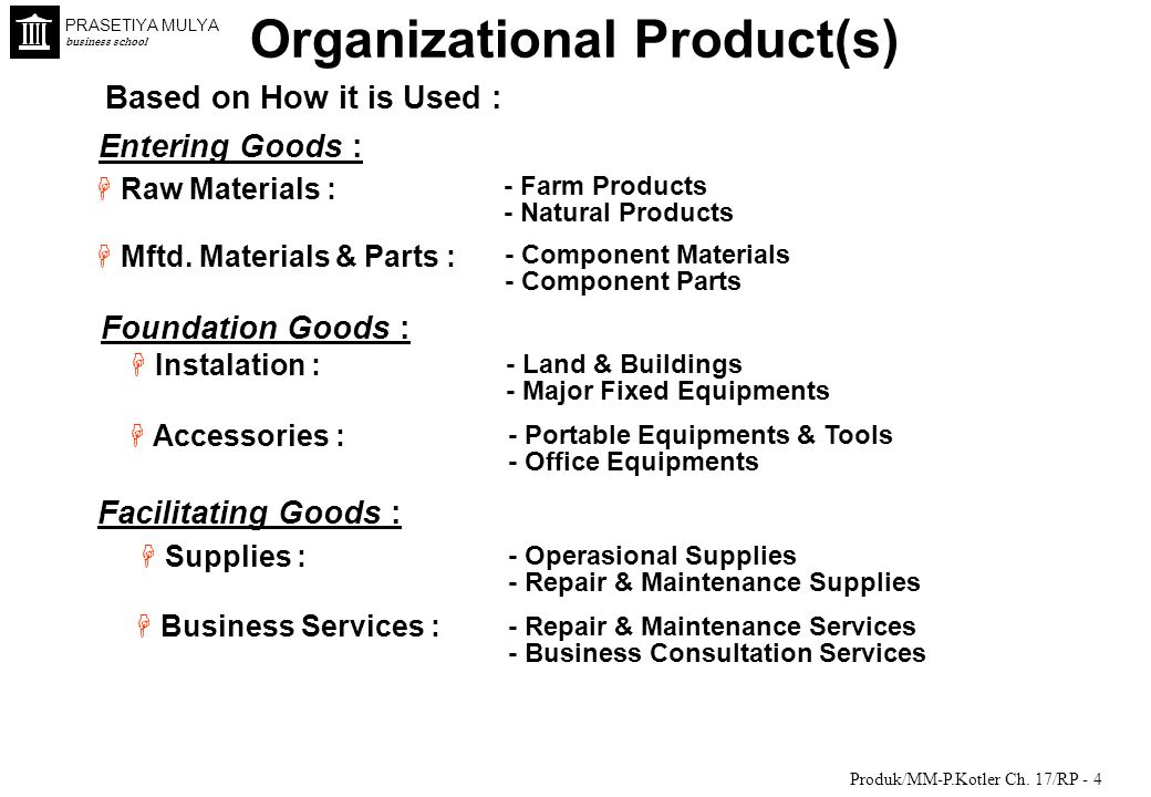 Organizational Product(s)