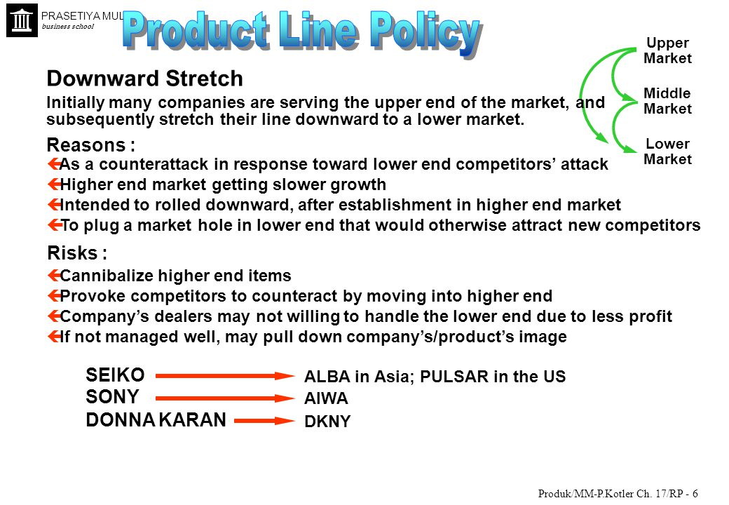 Product Line Policy Downward Stretch Reasons : Risks : SEIKO SONY