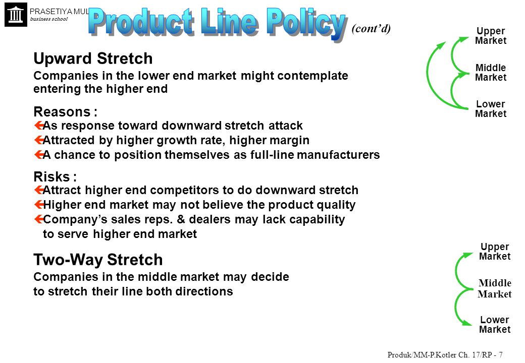 Product Line Policy Upward Stretch Two-Way Stretch Reasons : Risks :