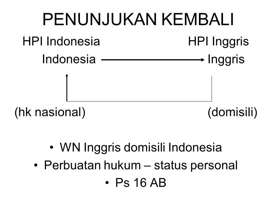 PENUNJUKAN KEMBALI HPI Indonesia HPI Inggris Indonesia Inggris