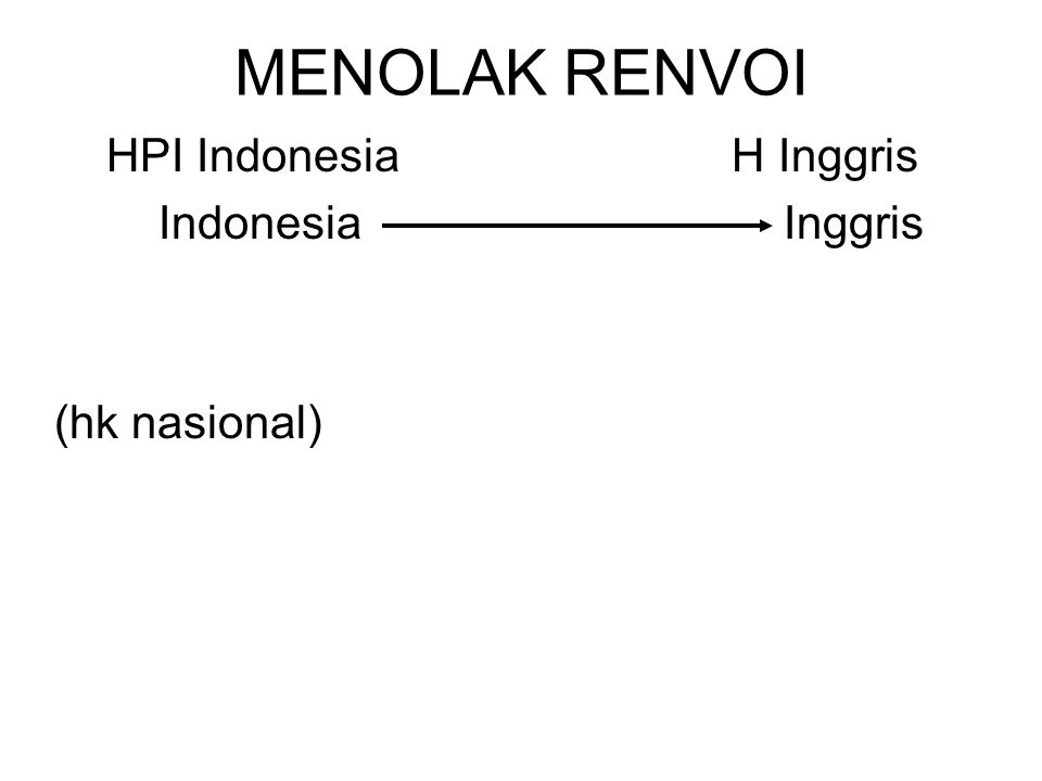 HPI Indonesia H Inggris